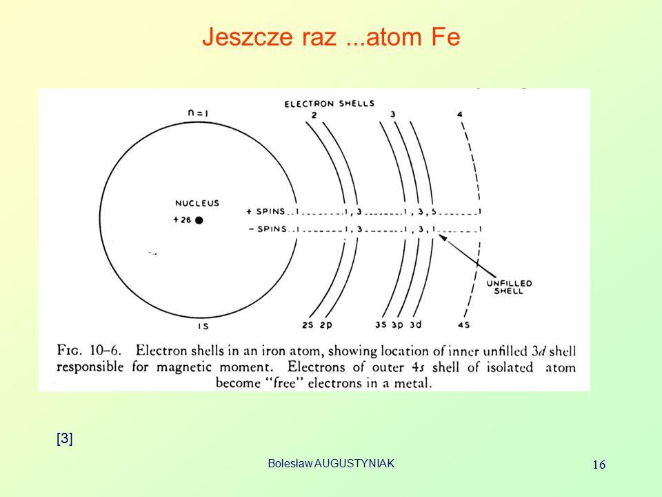 Jeszcze raz ...atom Fe [3] Bolesław AUGUSTYNIAK